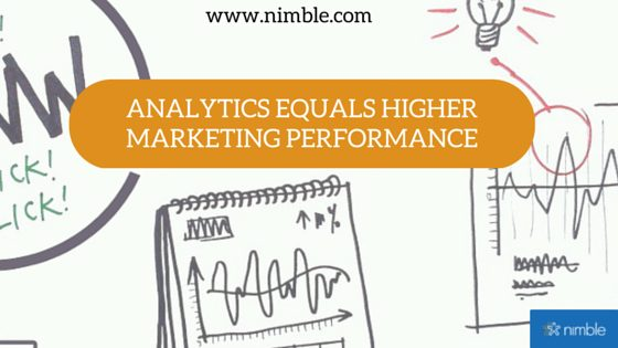 ANALYTICS EQUALS HIGHER MARKETING