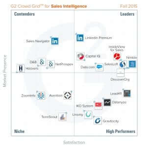 Sales-Intelligence-Fall-2015-Grid2