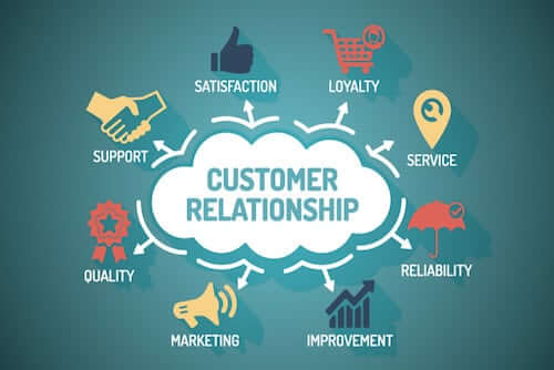 CRM Relationship Management
