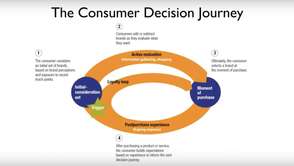 consumers decision imitate foreign brands Consumer influence consumer influence is a key topic in behavioral economics, where heuristics, framing, and market inefficiencies impact how consumers make decisions.