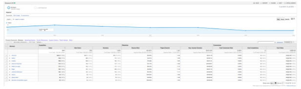 google-analytics-basics