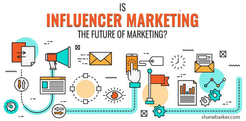 influencer marketing crm