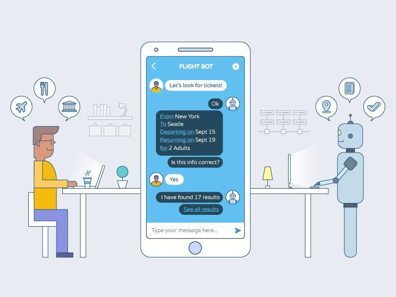 chatbot marketing automation