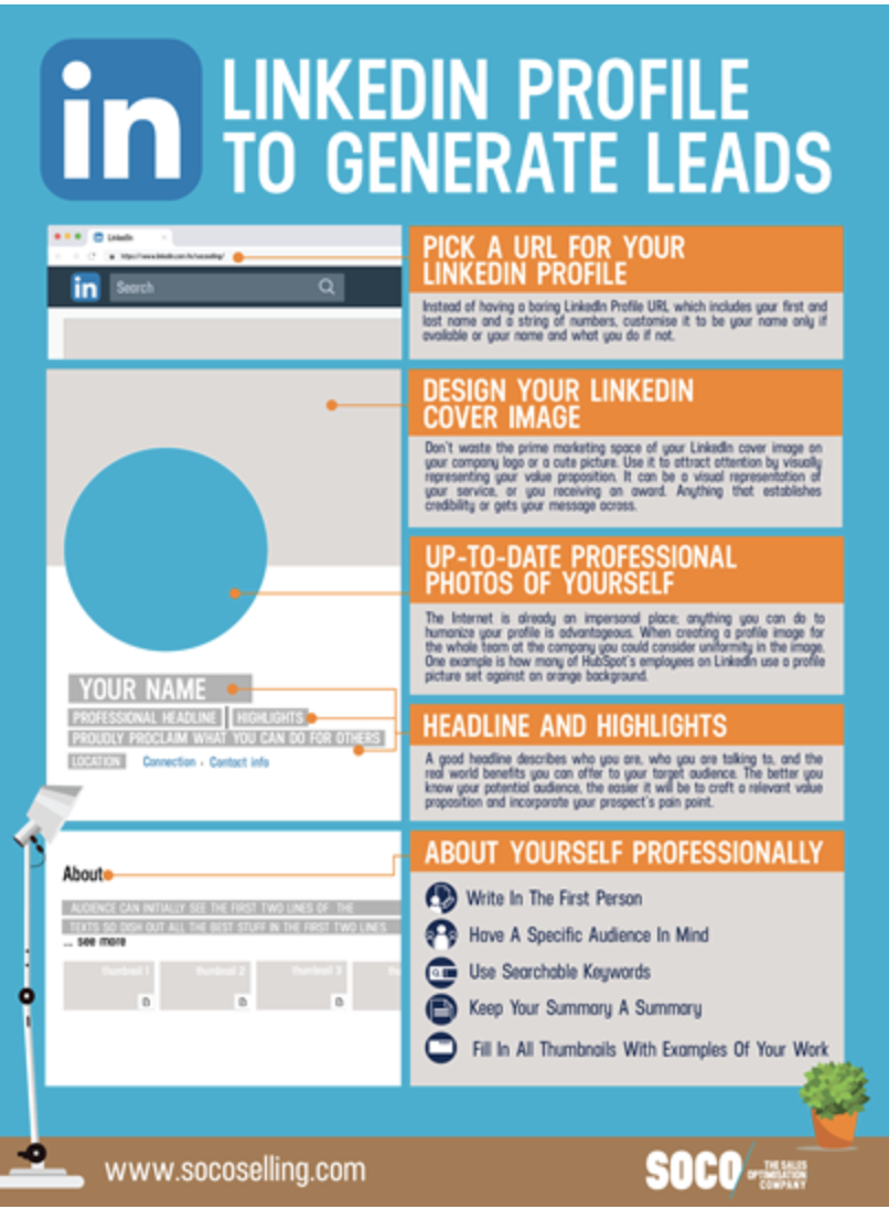 linkedin profiles to generate leads