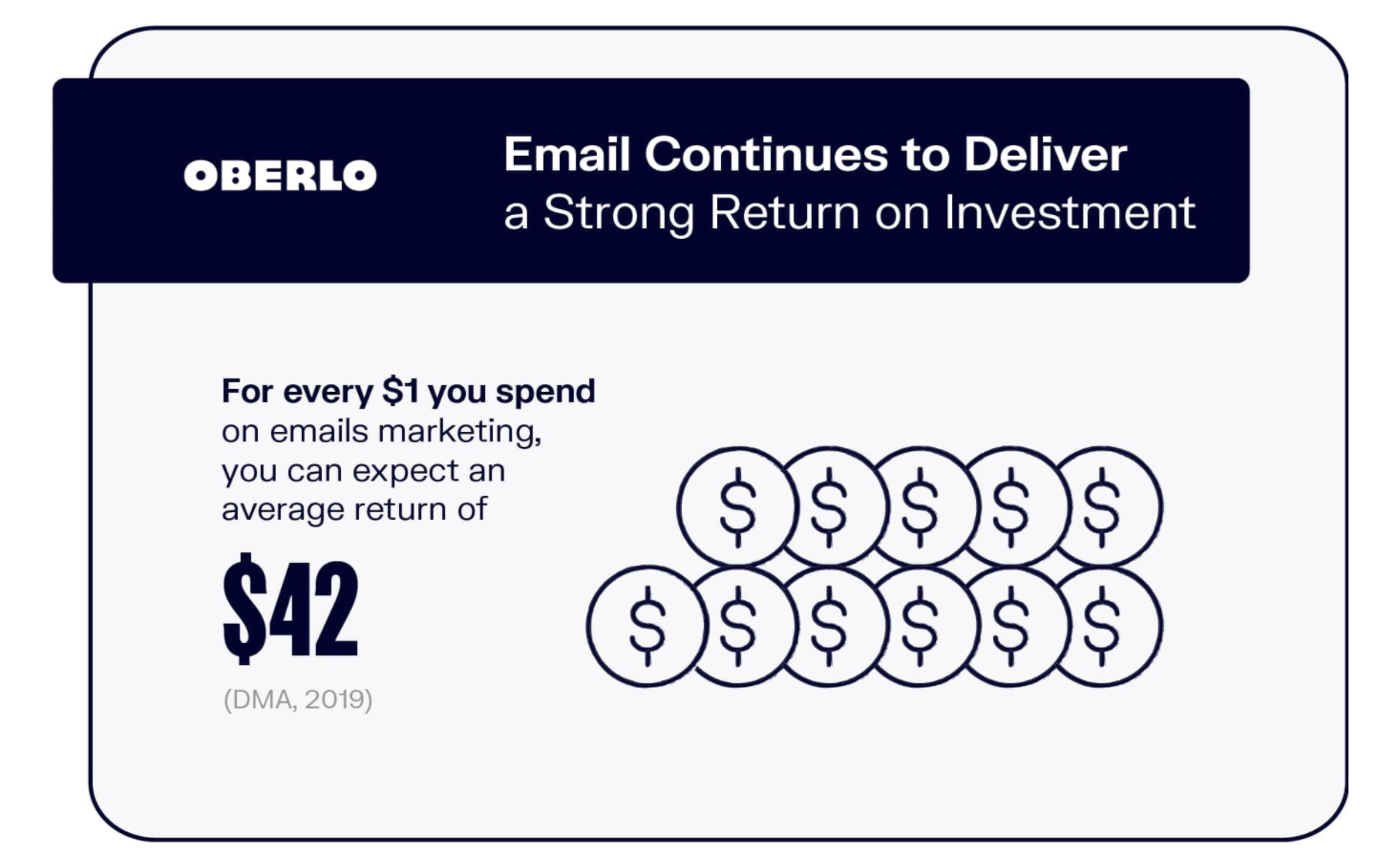the return of investment on email