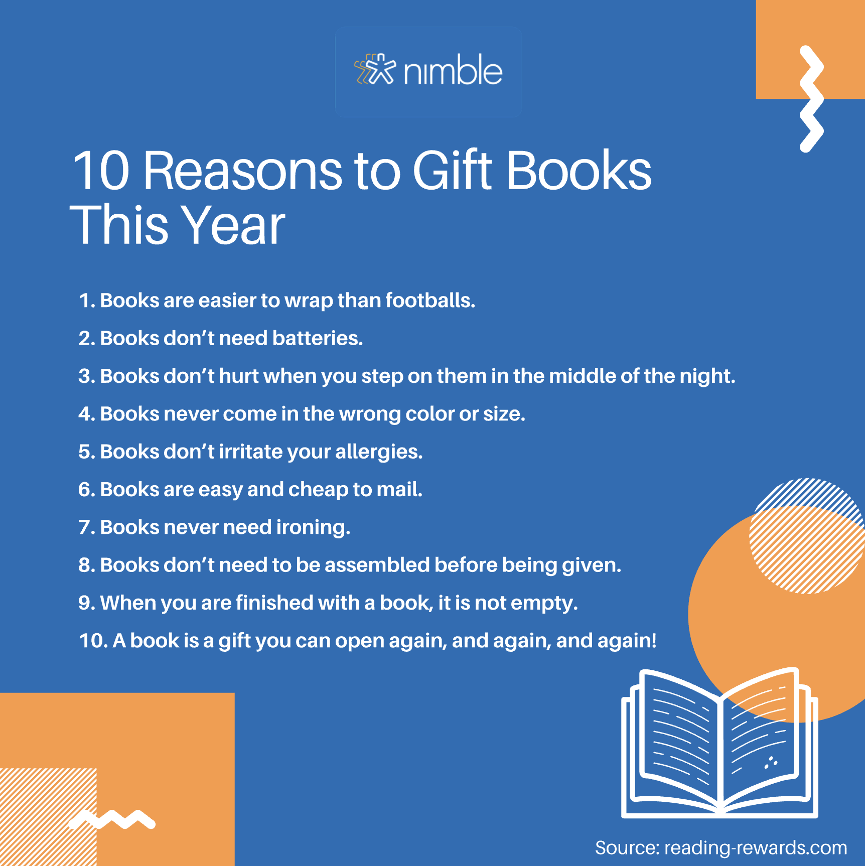 10 reasons to gift books in 2020