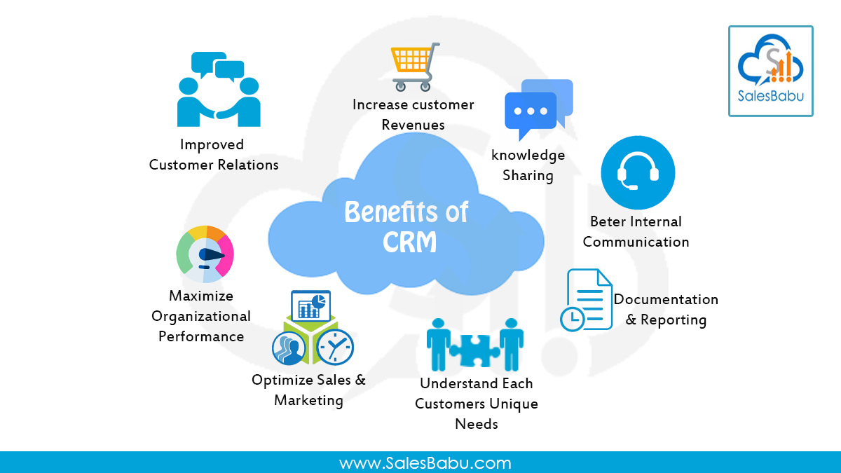 the benefits of crm systems